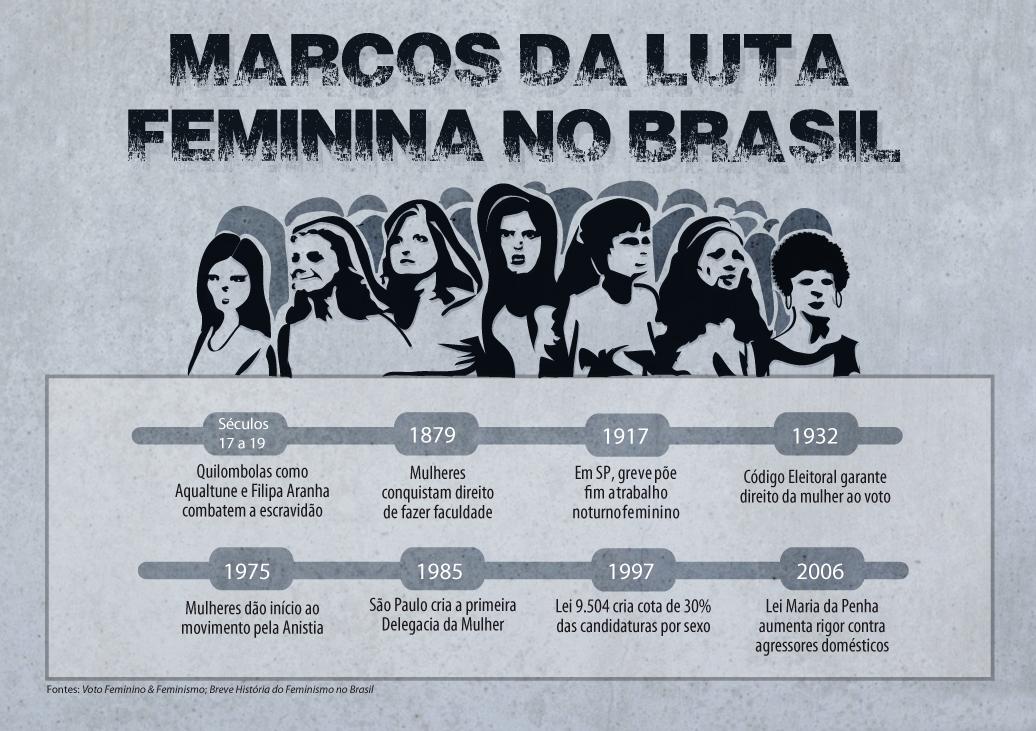 marcos_da_luta