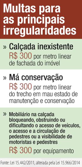 multas_calcadas