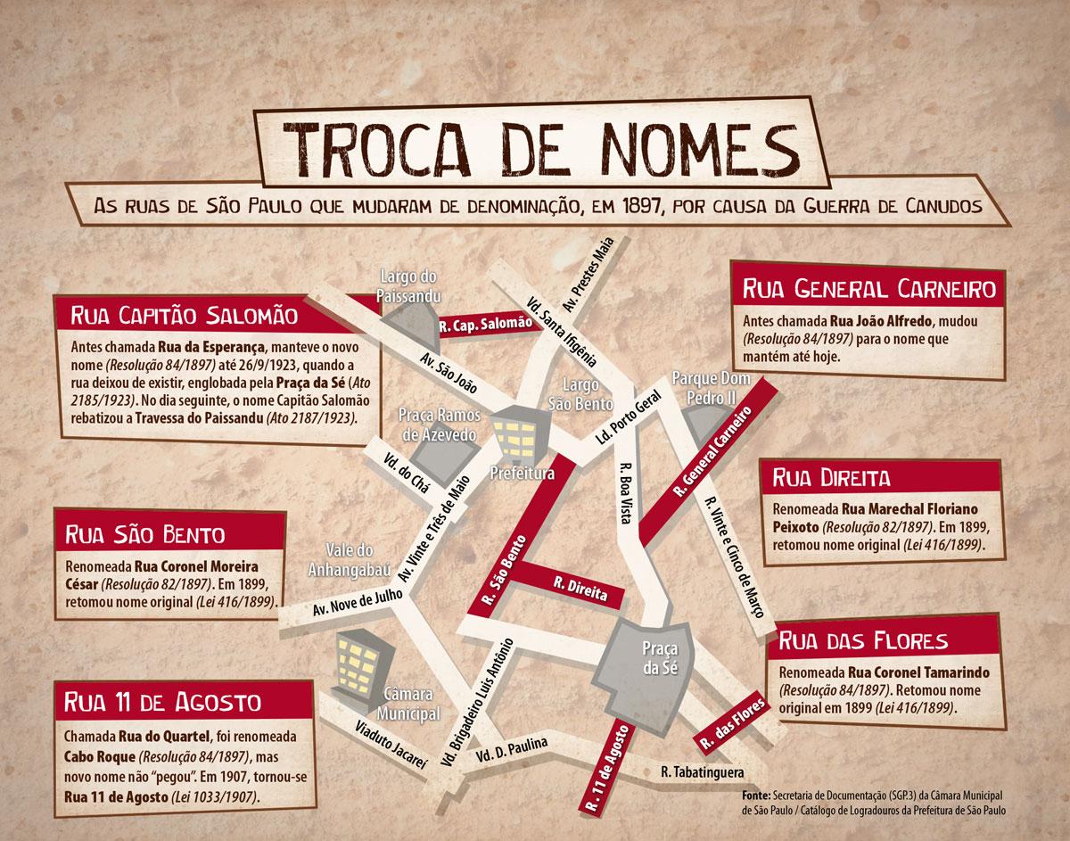 Infográfico troca de nomes de ruas de São Paulo
