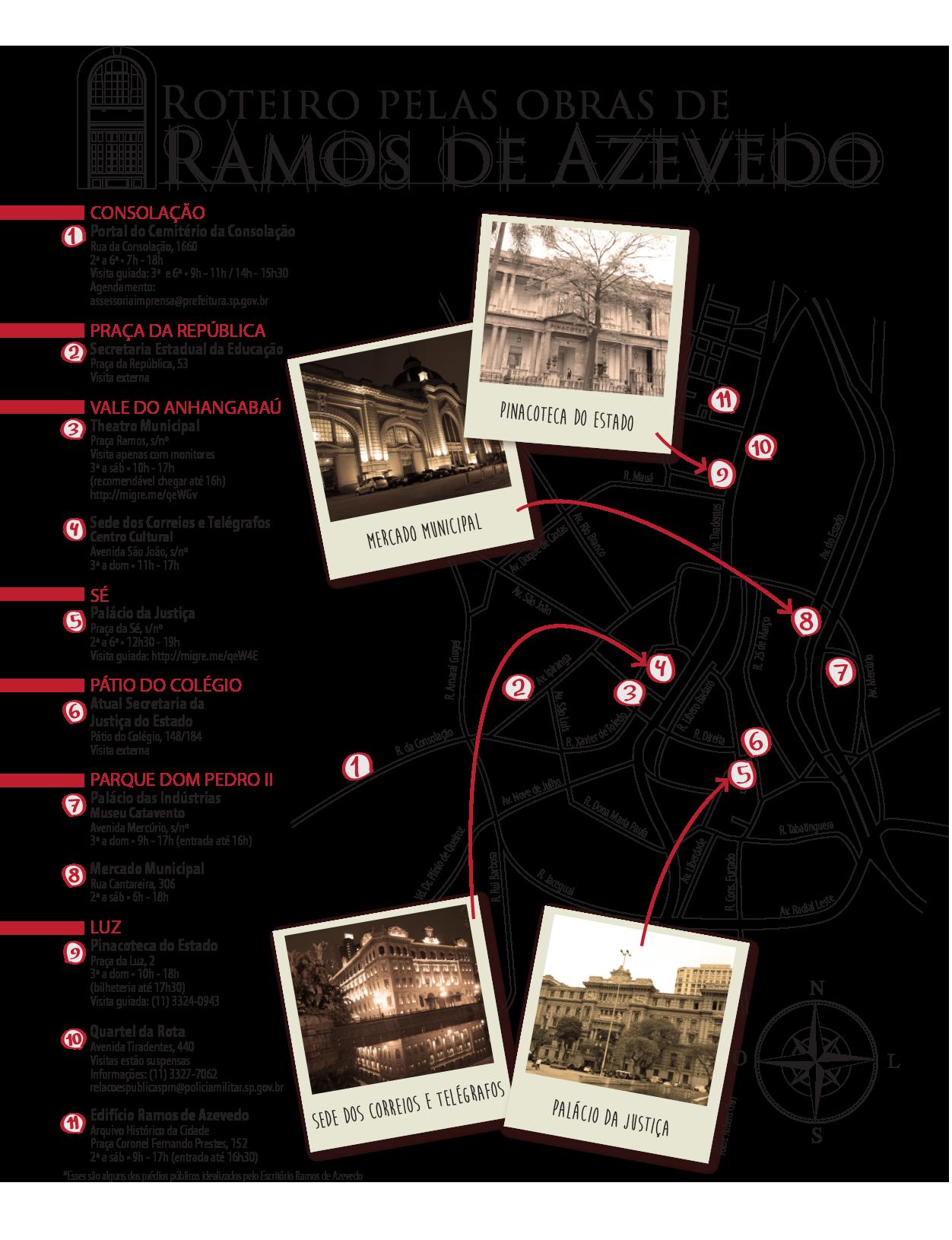 Infográfico de roteiro das obras de Ramos de Azevedo