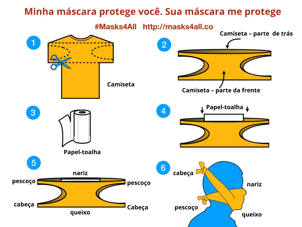 Como fazer uma máscara